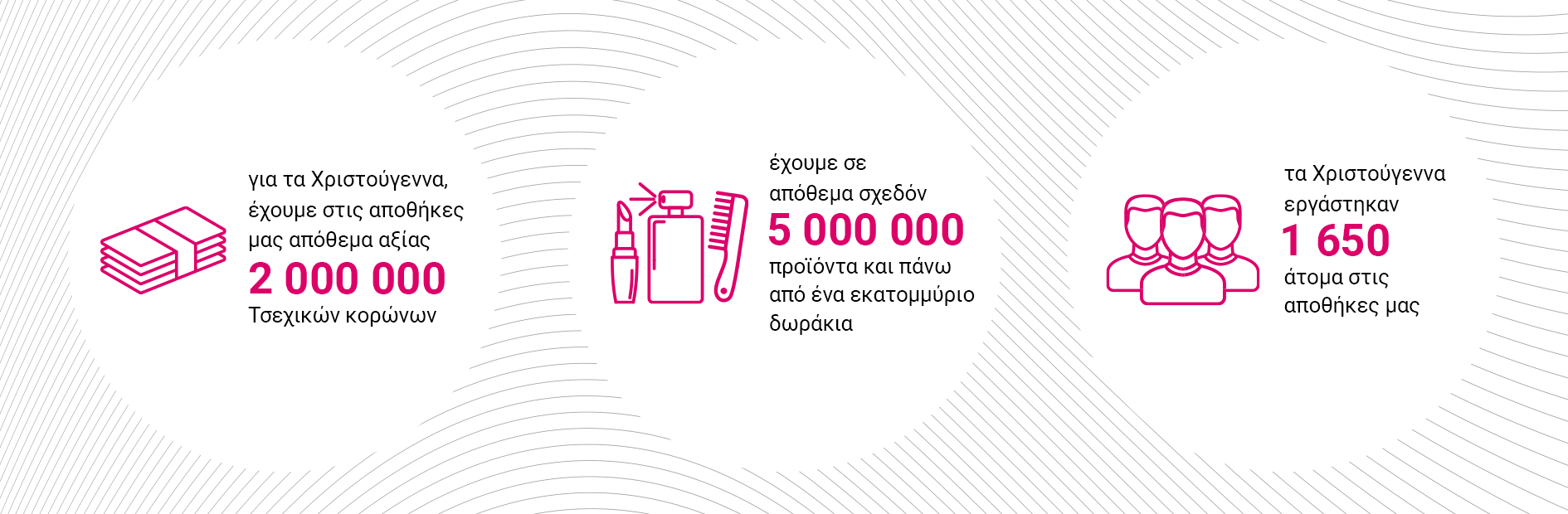 5 000 000 products in stock